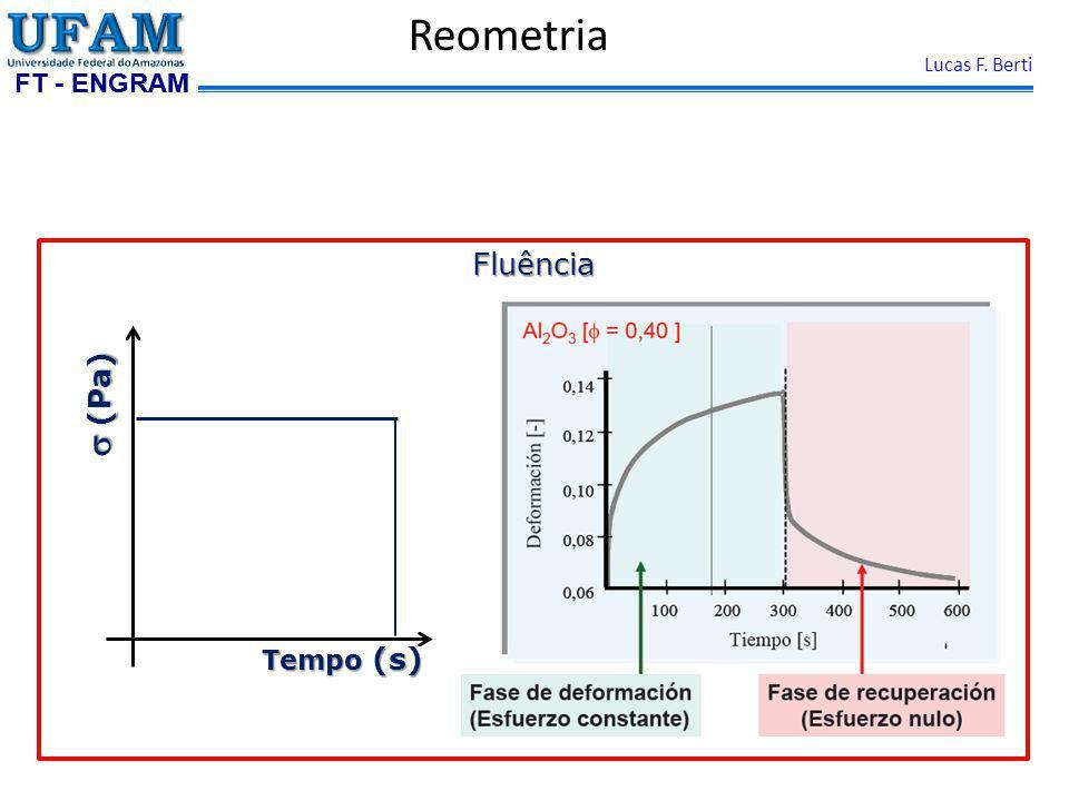 FT - ENGRAM Lucas F. Berti ReometriaFluência (Pa) (Pa) Tempo (s)