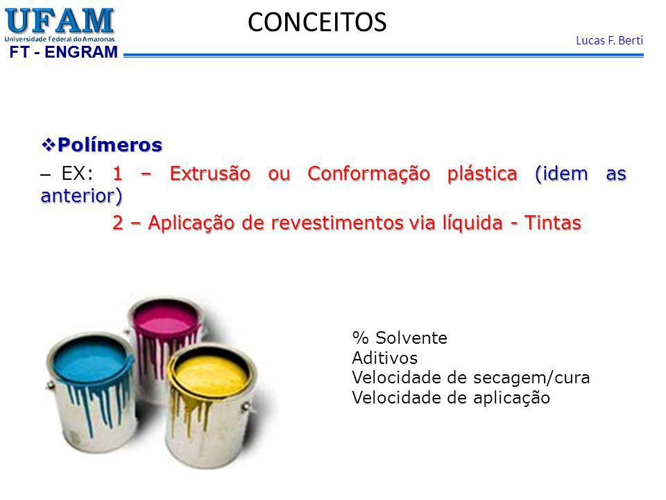 FT - ENGRAM Lucas F. Berti Polímeros Polímeros 1 – Extrusão ou Conformação plástica (idem as anterior) – EX: 1 – Extrusão ou Conformação plástica (ide