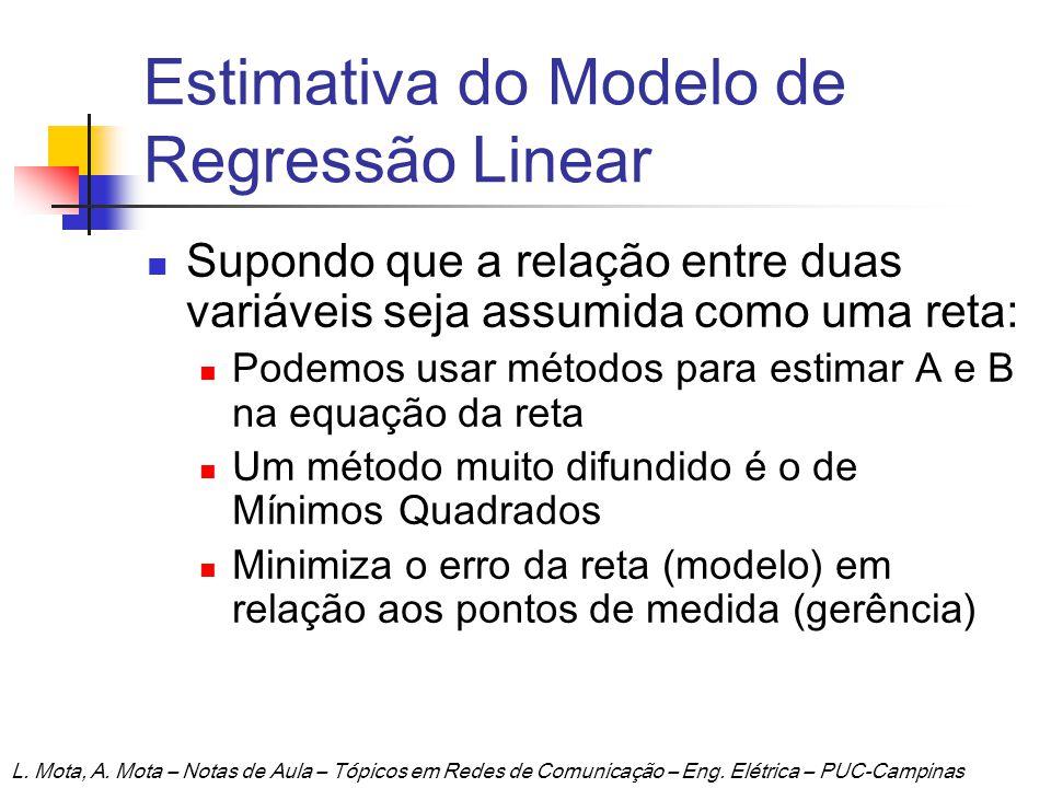 Estimativa do Modelo de Regressão Linear Supondo que a relação entre duas variáveis seja assumida como uma reta: Podemos usar métodos para estimar A e