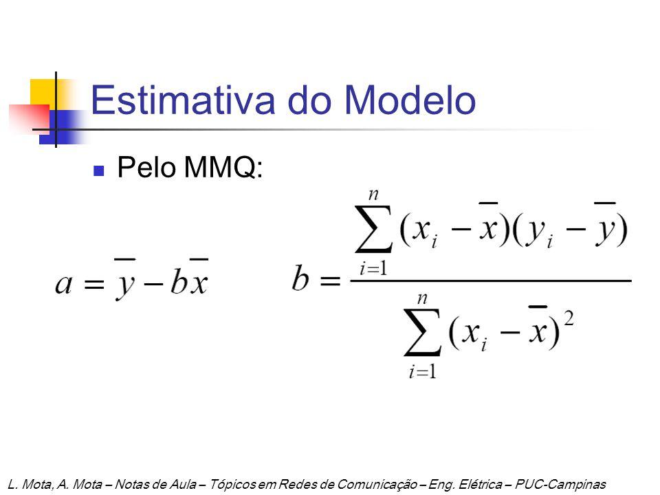 Estimativa do Modelo Pelo MMQ: L. Mota, A. Mota – Notas de Aula – Tópicos em Redes de Comunicação – Eng. Elétrica – PUC-Campinas