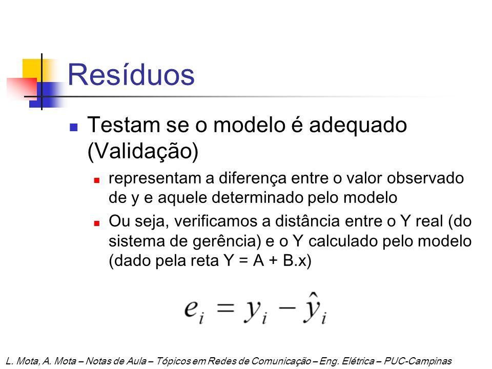 Resíduos Testam se o modelo é adequado (Validação) representam a diferença entre o valor observado de y e aquele determinado pelo modelo Ou seja, veri