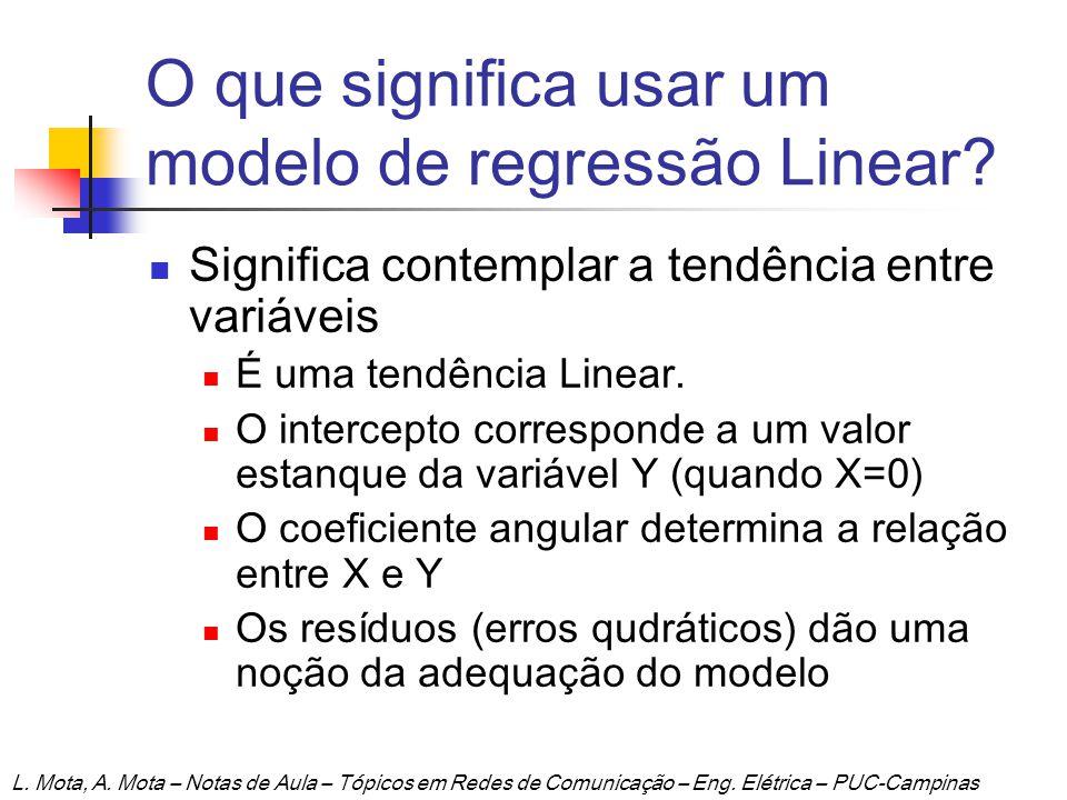 O que significa usar um modelo de regressão Linear? Significa contemplar a tendência entre variáveis É uma tendência Linear. O intercepto corresponde