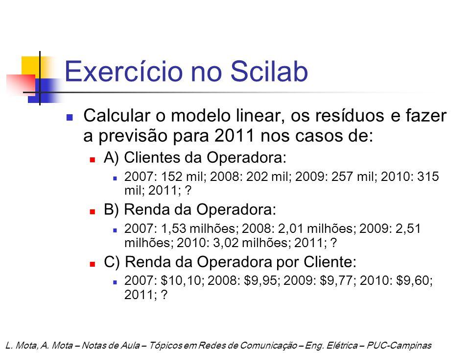 Exercício no Scilab Calcular o modelo linear, os resíduos e fazer a previsão para 2011 nos casos de: A) Clientes da Operadora: 2007: 152 mil; 2008: 20