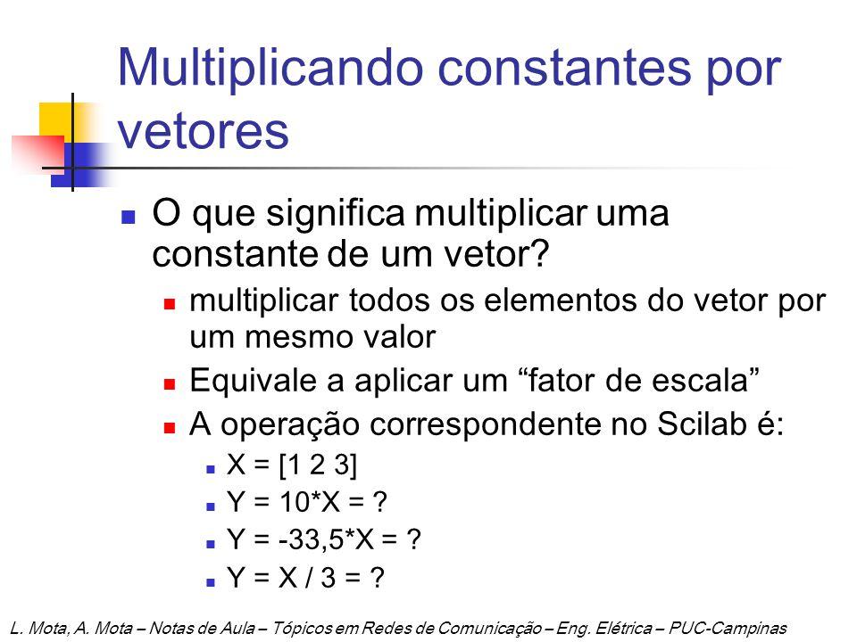 Multiplicando constantes por vetores O que significa multiplicar uma constante de um vetor? multiplicar todos os elementos do vetor por um mesmo valor