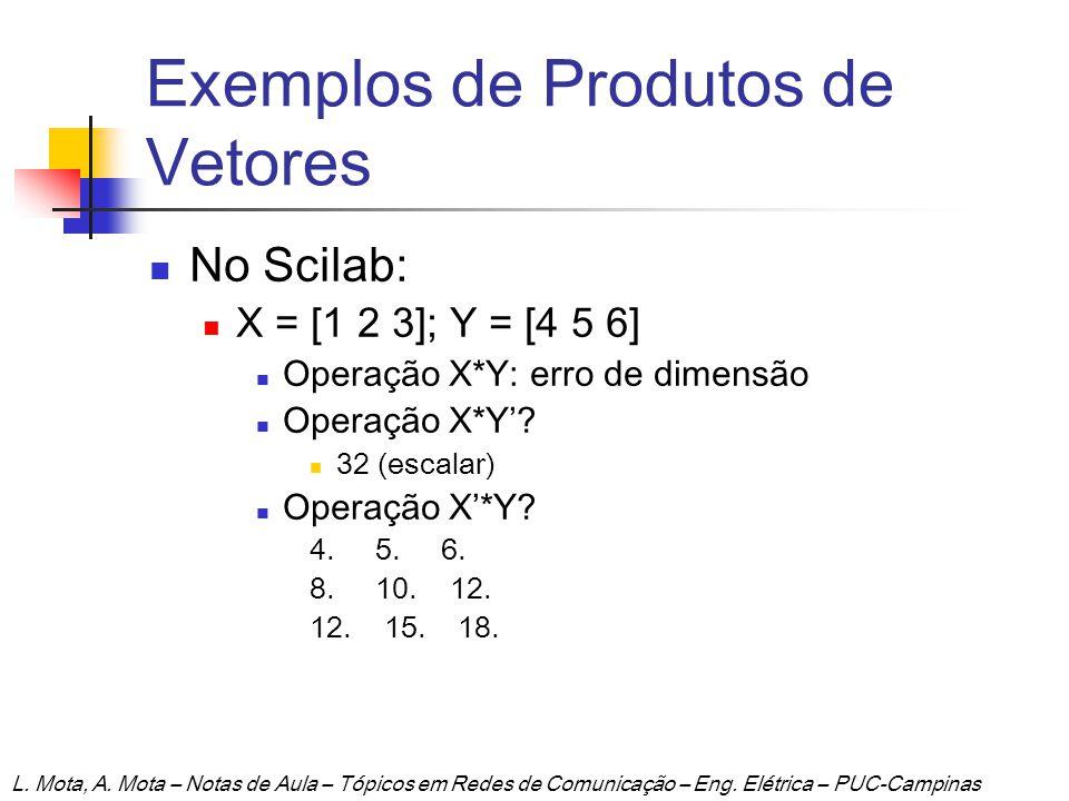 Exemplos de Produtos de Vetores No Scilab: X = [1 2 3]; Y = [4 5 6] Operação X*Y: erro de dimensão Operação X*Y? 32 (escalar) Operação X*Y? 4. 5. 6. 8