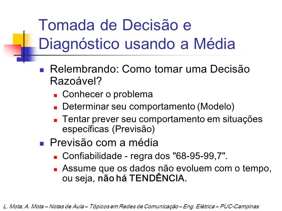 Tomada de Decisão e Diagnóstico usando a Média Relembrando: Como tomar uma Decisão Razoável? Conhecer o problema Determinar seu comportamento (Modelo)