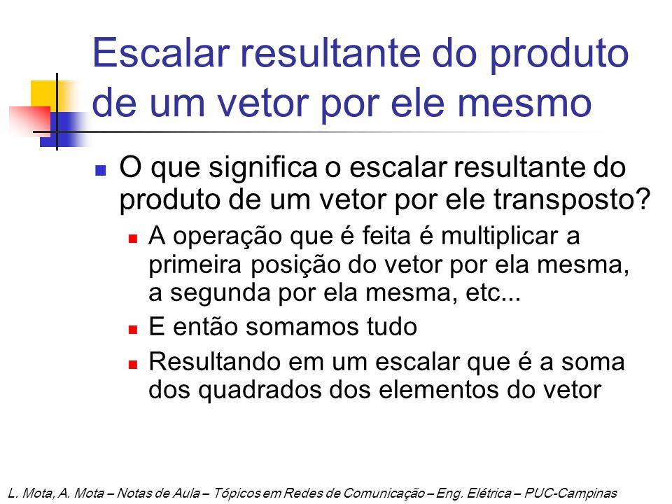 Escalar resultante do produto de um vetor por ele mesmo O que significa o escalar resultante do produto de um vetor por ele transposto? A operação que