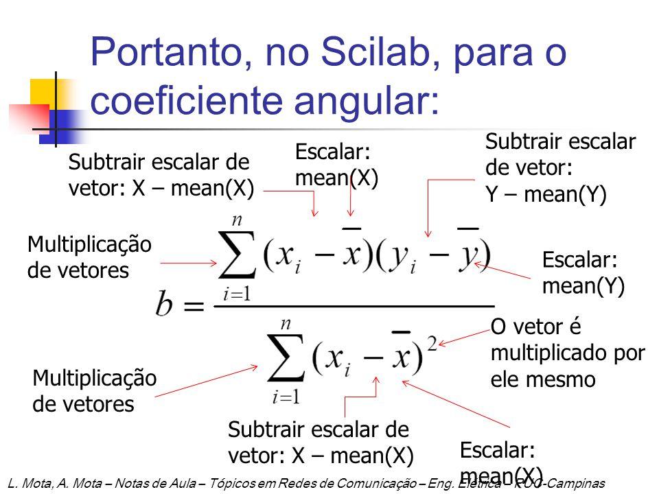 Portanto, no Scilab, para o coeficiente angular: L. Mota, A. Mota – Notas de Aula – Tópicos em Redes de Comunicação – Eng. Elétrica – PUC-Campinas Esc
