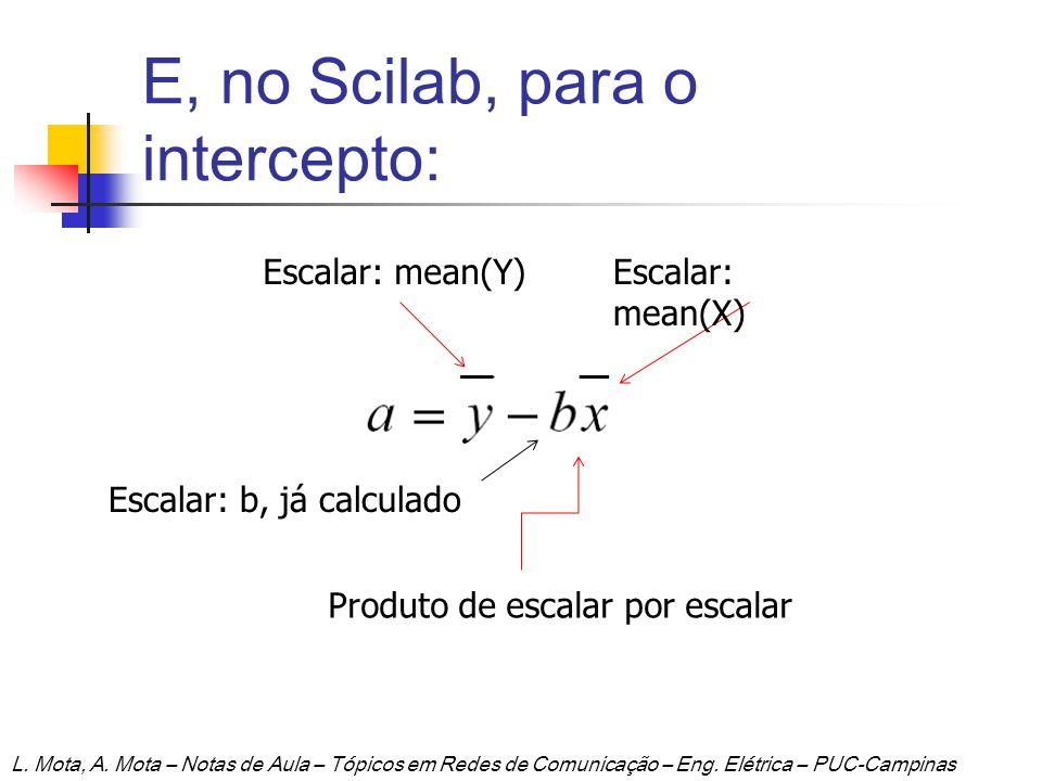 E, no Scilab, para o intercepto: L. Mota, A. Mota – Notas de Aula – Tópicos em Redes de Comunicação – Eng. Elétrica – PUC-Campinas Escalar: mean(Y) Pr