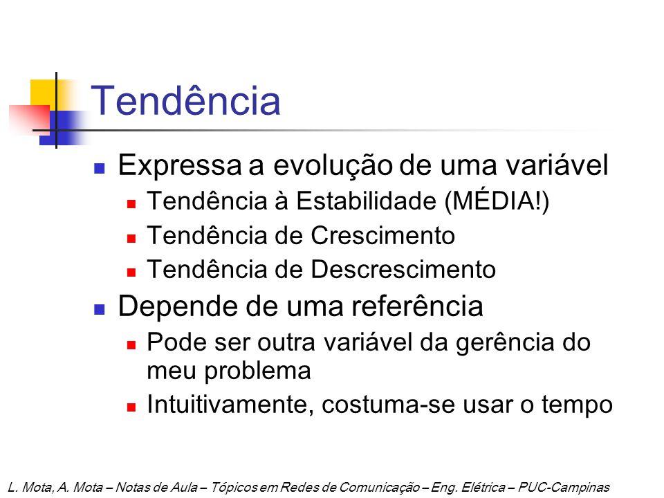 Tendência Expressa a evolução de uma variável Tendência à Estabilidade (MÉDIA!) Tendência de Crescimento Tendência de Descrescimento Depende de uma re
