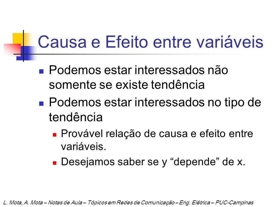 Exemplo – Renda por Cliente E a Renda da Operadora por Cliente.