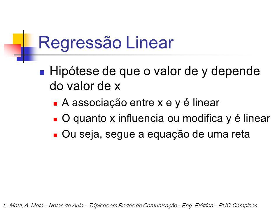 Regressão Linear Hipótese de que o valor de y depende do valor de x A associação entre x e y é linear O quanto x influencia ou modifica y é linear Ou