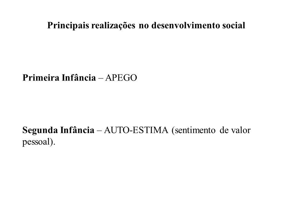 Principais realizações no desenvolvimento social Primeira Infância – APEGO Segunda Infância – AUTO-ESTIMA (sentimento de valor pessoal).