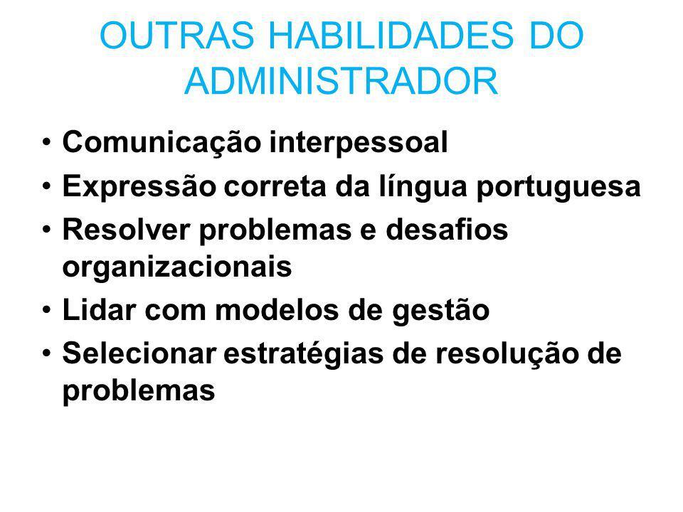 OUTRAS HABILIDADES DO ADMINISTRADOR Comunicação interpessoal Expressão correta da língua portuguesa Resolver problemas e desafios organizacionais Lida