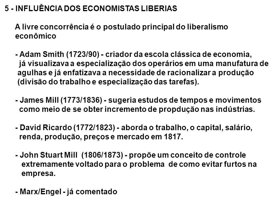 5 - INFLUÊNCIA DOS ECONOMISTAS LIBERIAS A livre concorrência é o postulado principal do liberalismo econômico - Adam Smith (1723/90) - criador da esco