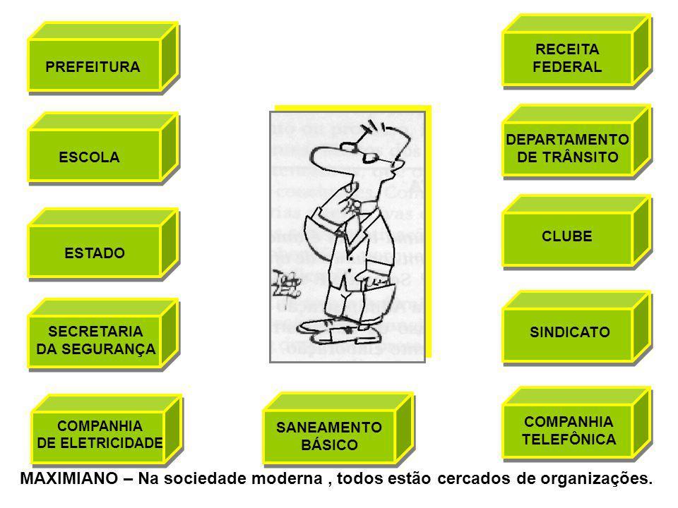 MAXIMIANO – Na sociedade moderna, todos estão cercados de organizações. DEPARTAMENTO DE TRÂNSITO CLUBESINDICATO COMPANHIA TELEFÔNICA SANEAMENTO BÁSICO