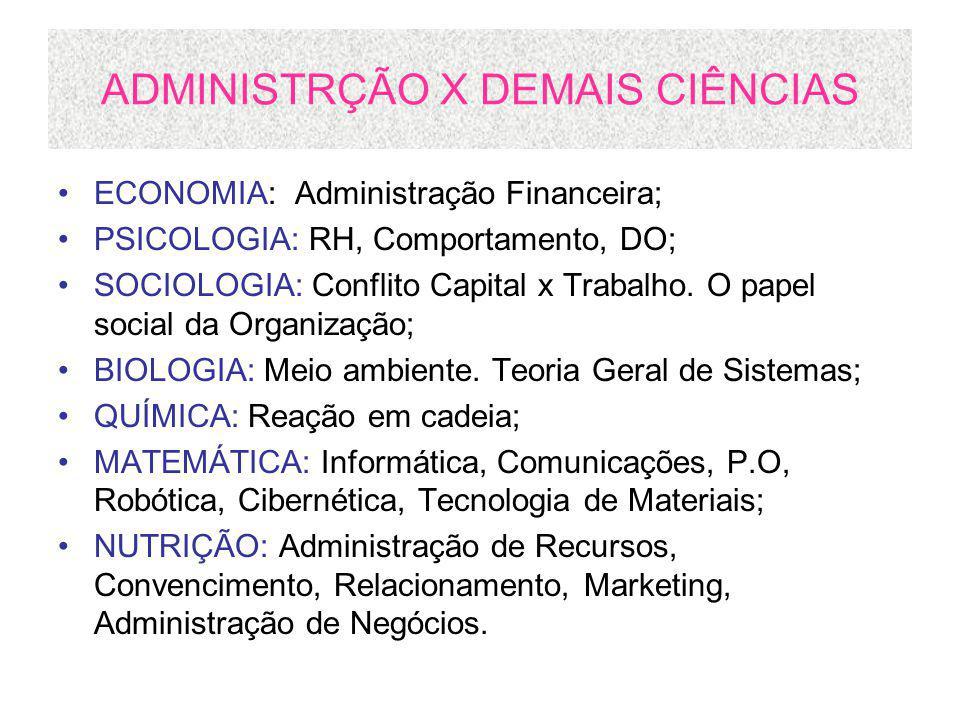 ADMINISTRÇÃO X DEMAIS CIÊNCIAS ECONOMIA: Administração Financeira; PSICOLOGIA: RH, Comportamento, DO; SOCIOLOGIA: Conflito Capital x Trabalho. O papel