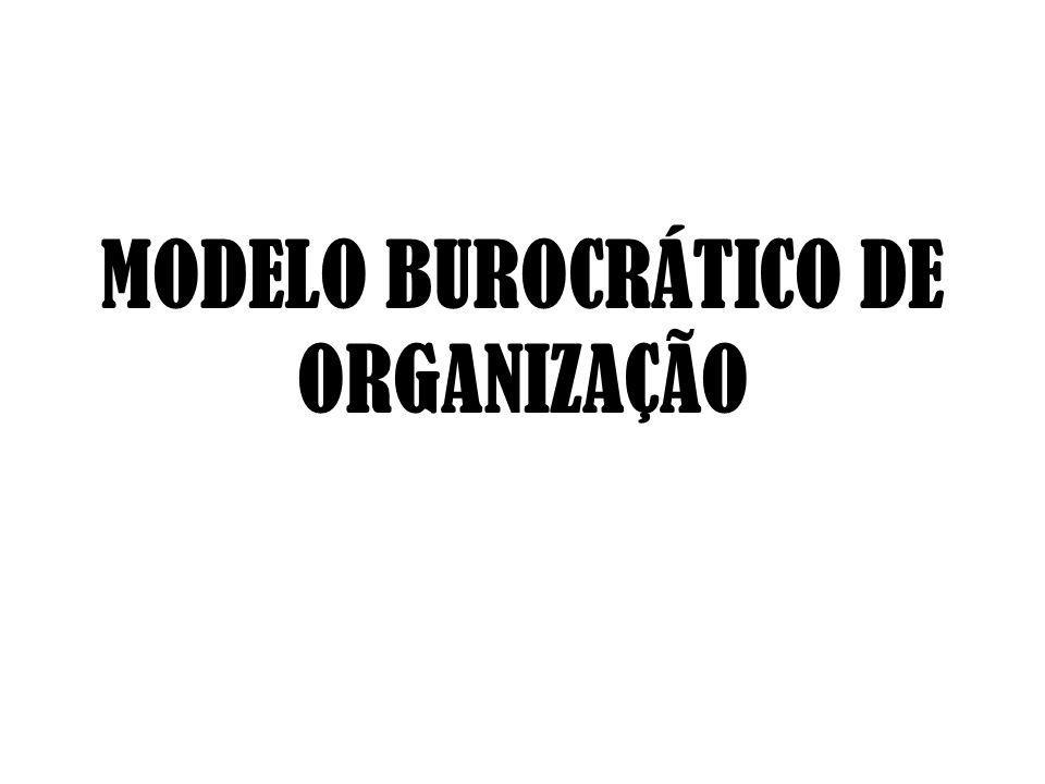 PRINCÍPIOS BÁSICOS – FAYOL(Cont.) 5.UNIDADE DE DIREÇÃO - decorre do princípio anterior, como uma contrapartida da subordinação.