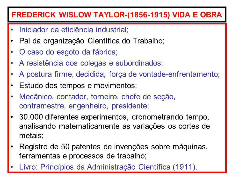 FREDERICK WISLOW TAYLOR-(1856-1915) VIDA E OBRA Iniciador da eficiência industrial; Pai da organização Científica do Trabalho; O caso do esgoto da fáb