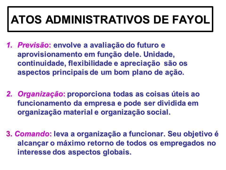 ATOS ADMINISTRATIVOS DE FAYOL 1.Previsão: envolve a avaliação do futuro e aprovisionamento em função dele. Unidade, continuidade, flexibilidade e apre