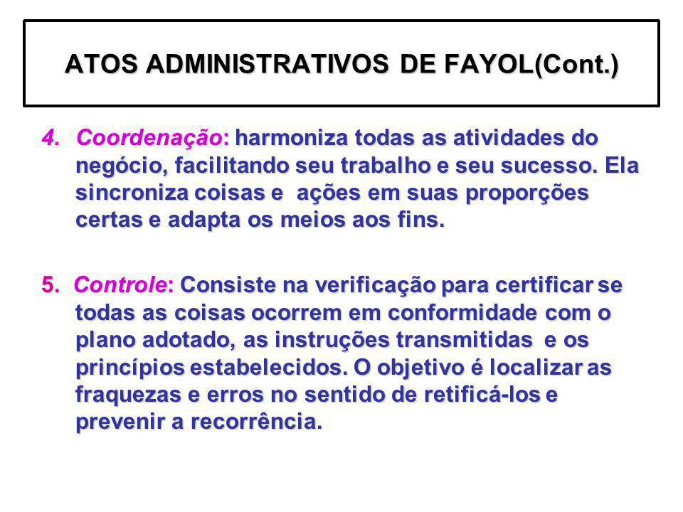 ATOS ADMINISTRATIVOS DE FAYOL(Cont.) 4.Coordenação: harmoniza todas as atividades do negócio, facilitando seu trabalho e seu sucesso. Ela sincroniza c