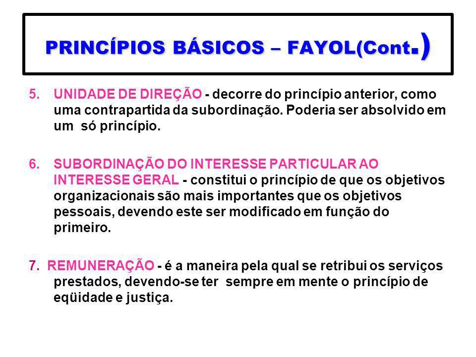 PRINCÍPIOS BÁSICOS – FAYOL(Cont.) 5.UNIDADE DE DIREÇÃO - decorre do princípio anterior, como uma contrapartida da subordinação. Poderia ser absolvido