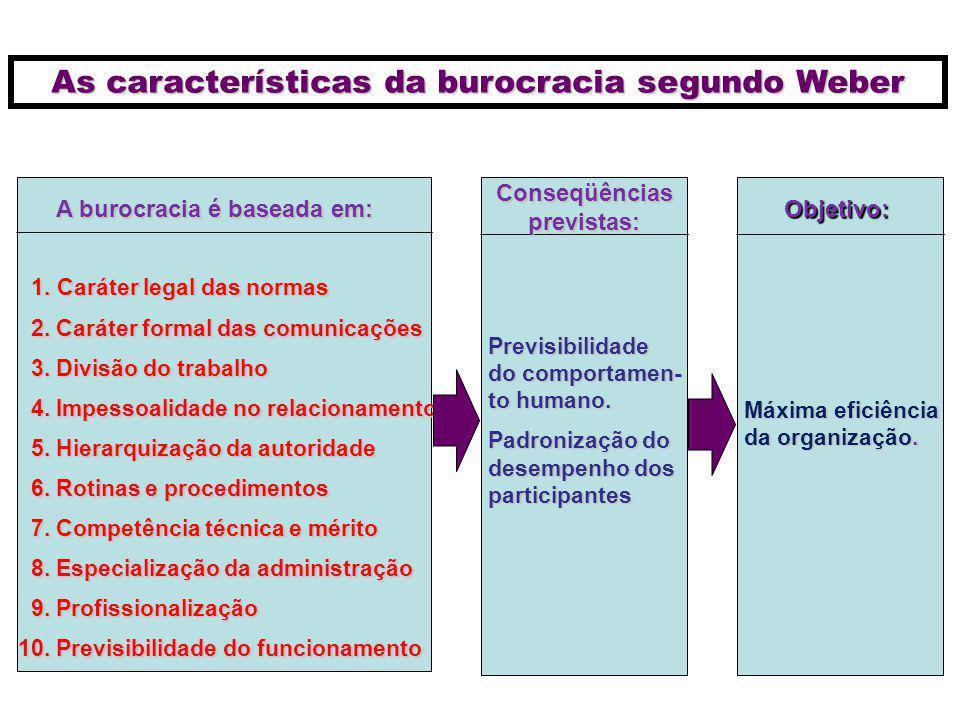 1. Caráter legal das normas 1. Caráter legal das normas 2. Caráter formal das comunicações 2. Caráter formal das comunicações 3. Divisão do trabalho 3