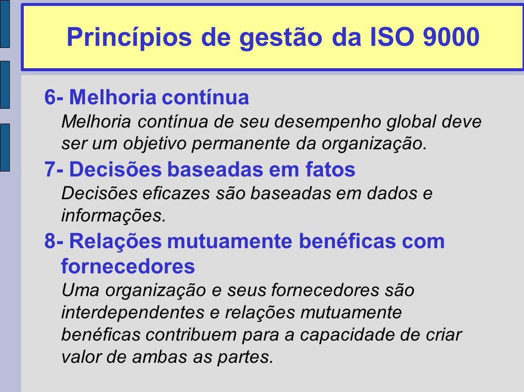 Princípios de gestão da ISO 9000 6- Melhoria contínua Melhoria contínua de seu desempenho global deve ser um objetivo permanente da organização. 7- De