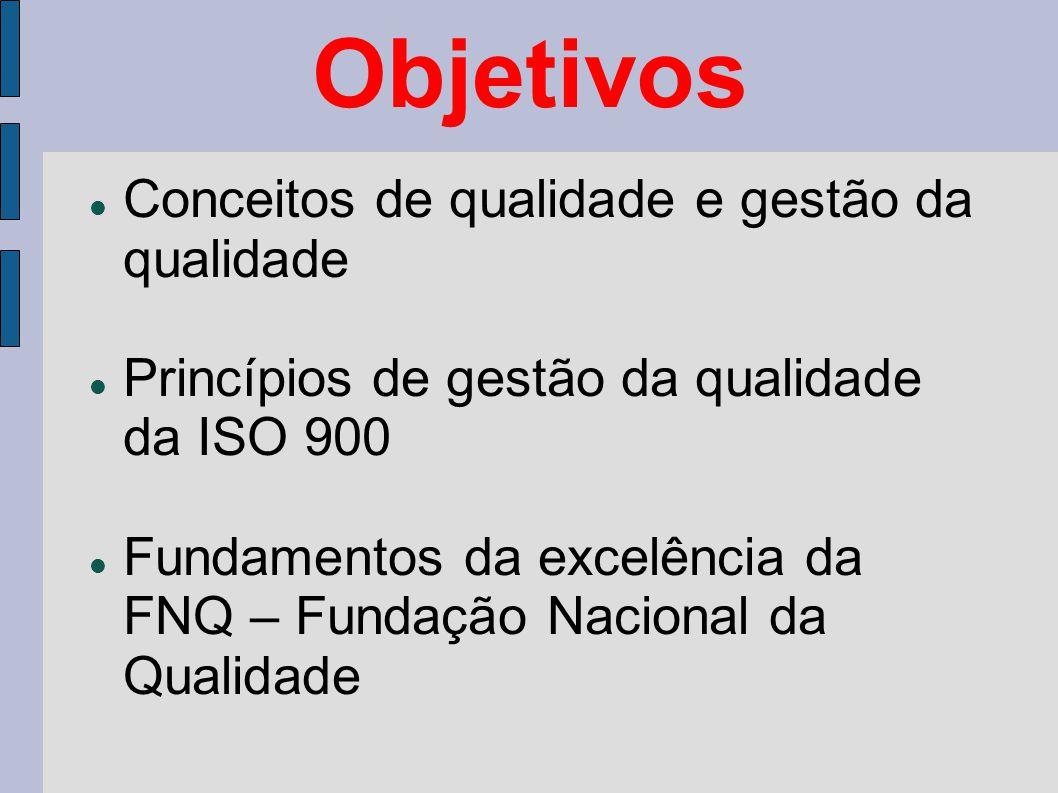 Objetivos Conceitos de qualidade e gestão da qualidade Princípios de gestão da qualidade da ISO 900 Fundamentos da excelência da FNQ – Fundação Nacion