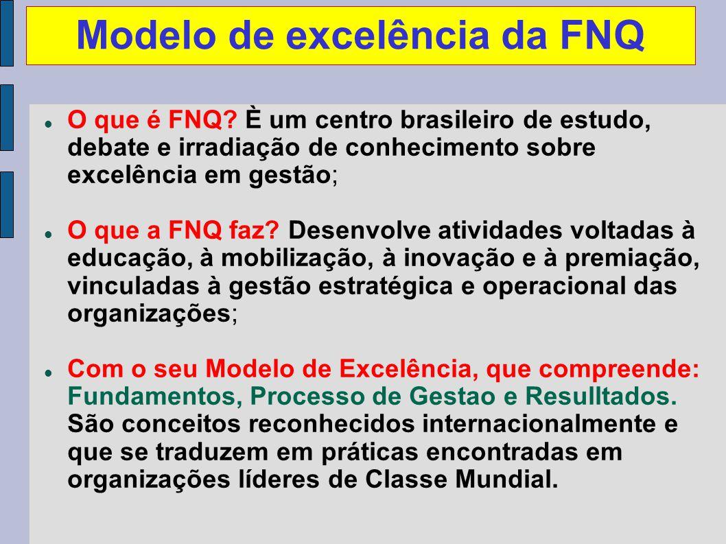 Modelo de excelência da FNQ O que é FNQ? È um centro brasileiro de estudo, debate e irradiação de conhecimento sobre excelência em gestão; O que a FNQ