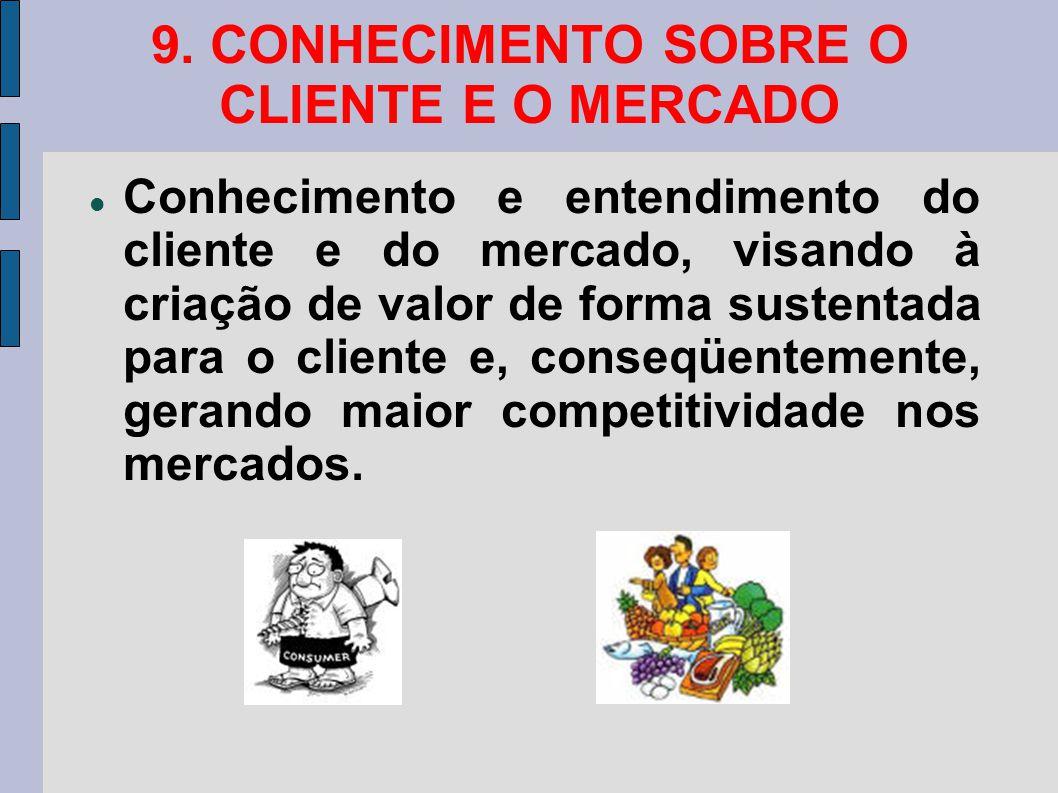 9. CONHECIMENTO SOBRE O CLIENTE E O MERCADO Conhecimento e entendimento do cliente e do mercado, visando à criação de valor de forma sustentada para o