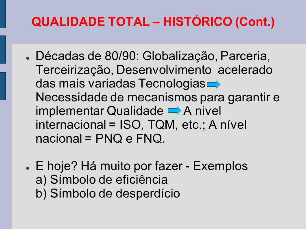 QUALIDADE TOTAL – HISTÓRICO (Cont.) Décadas de 80/90: Globalização, Parceria, Terceirização, Desenvolvimento acelerado das mais variadas Tecnologias Necessidade de mecanismos para garantir e implementar Qualidade A nivel internacional = ISO, TQM, etc.; A nível nacional = PNQ e FNQ.