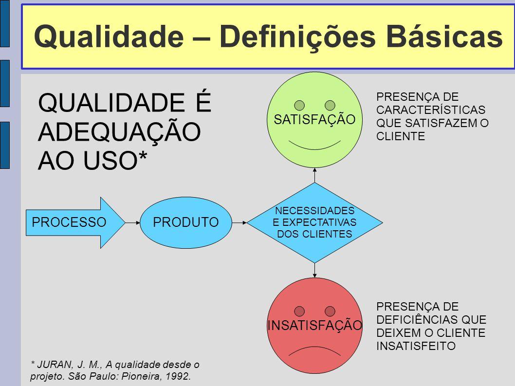 MODELO DE EXCELÊNCIA DA GESTÃO – Segundo a FNQ Uma visão sistêmica da gestão organizacional