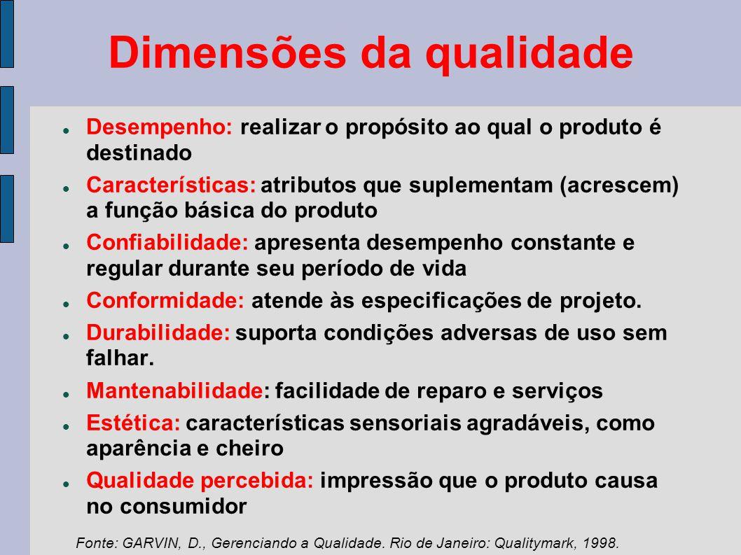 Dimensões da qualidade Desempenho: realizar o propósito ao qual o produto é destinado Características: atributos que suplementam (acrescem) a função b