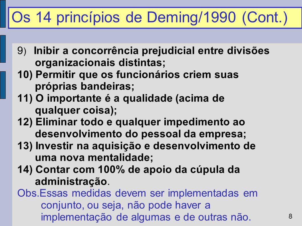 19 Caminho para certificação Fonte: COLENGHI, O & M e QUALIDADE TOTAL. 2003 p.75