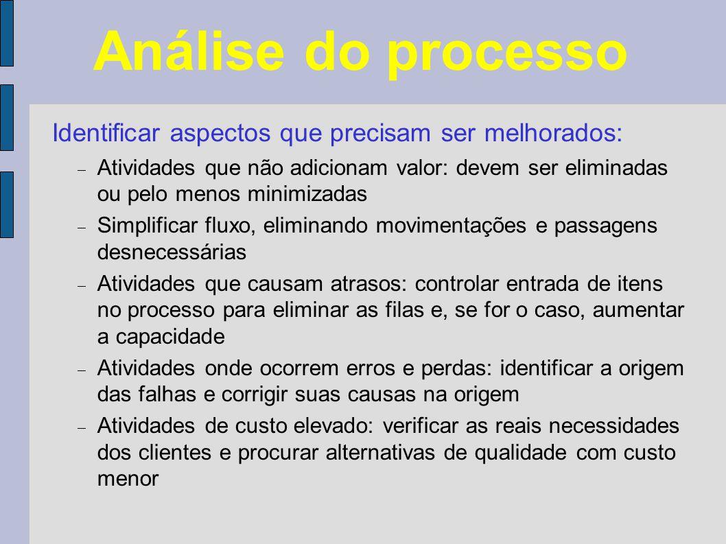 Análise do processo Identificar aspectos que precisam ser melhorados: Atividades que não adicionam valor: devem ser eliminadas ou pelo menos minimizad