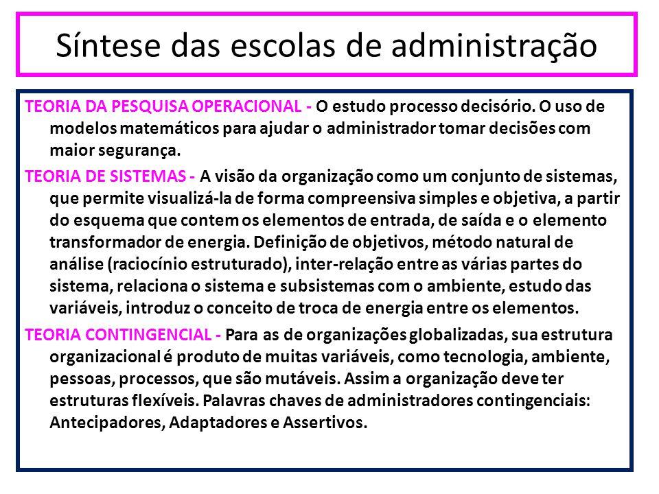 Síntese das escolas de administração TEORIA DA PESQUISA OPERACIONAL - O estudo processo decisório. O uso de modelos matemáticos para ajudar o administ