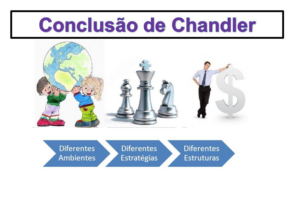 Síntese das escolas de administração TEORIA DA PESQUISA OPERACIONAL - O estudo processo decisório.