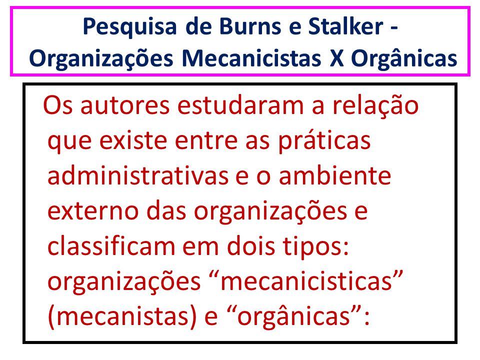 Pesquisa de Burns e Stalker - Organizações Mecanicistas X Orgânicas Os autores estudaram a relação que existe entre as práticas administrativas e o am