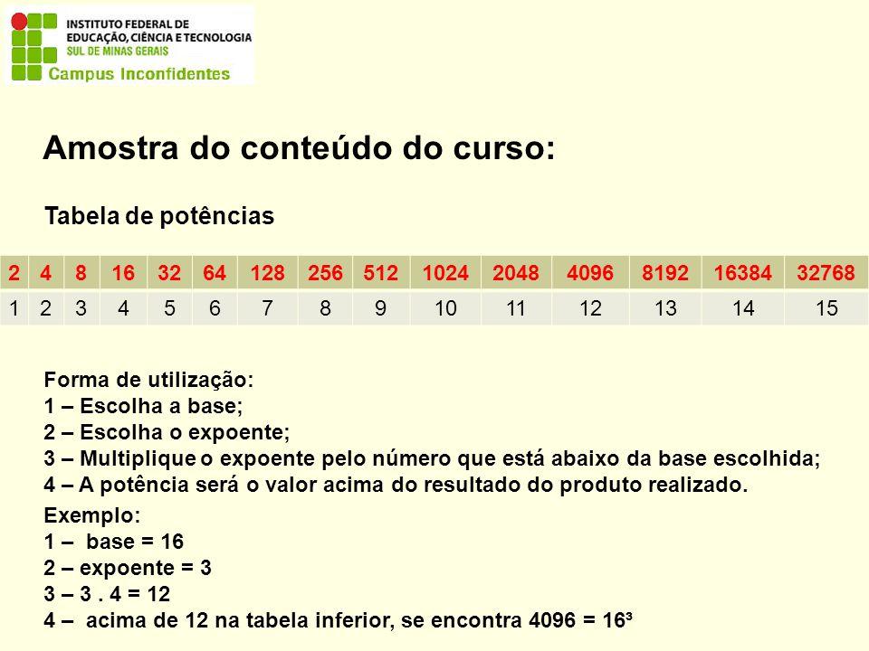 Amostra do conteúdo do curso: 24816326412825651210242048409681921638432768 123456789101112131415 Tabela de potências Forma de utilização: 1 – Escolha a base; 2 – Escolha o expoente; 3 – Multiplique o expoente pelo número que está abaixo da base escolhida; 4 – A potência será o valor acima do resultado do produto realizado.