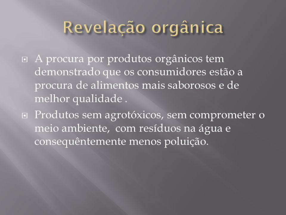 A procura por produtos orgânicos tem demonstrado que os consumidores estão a procura de alimentos mais saborosos e de melhor qualidade.