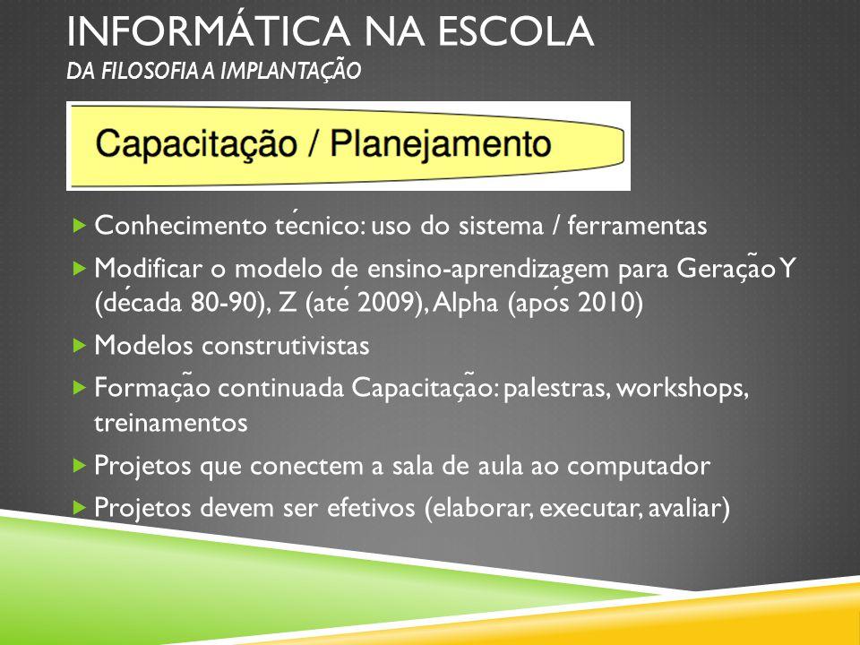 INFORMÁTICA NA ESCOLA DA FILOSOFIA A IMPLANTAÇÃO Conhecimento tecnico: uso do sistema / ferramentas Modificar o modelo de ensino-aprendizagem para Gerac ̧ a ̃ o Y (decada 80-90), Z (ate 2009), Alpha (apos 2010) Modelos construtivistas Formac ̧ a ̃ o continuada Capacitac ̧ a ̃ o: palestras, workshops, treinamentos Projetos que conectem a sala de aula ao computador Projetos devem ser efetivos (elaborar, executar, avaliar)