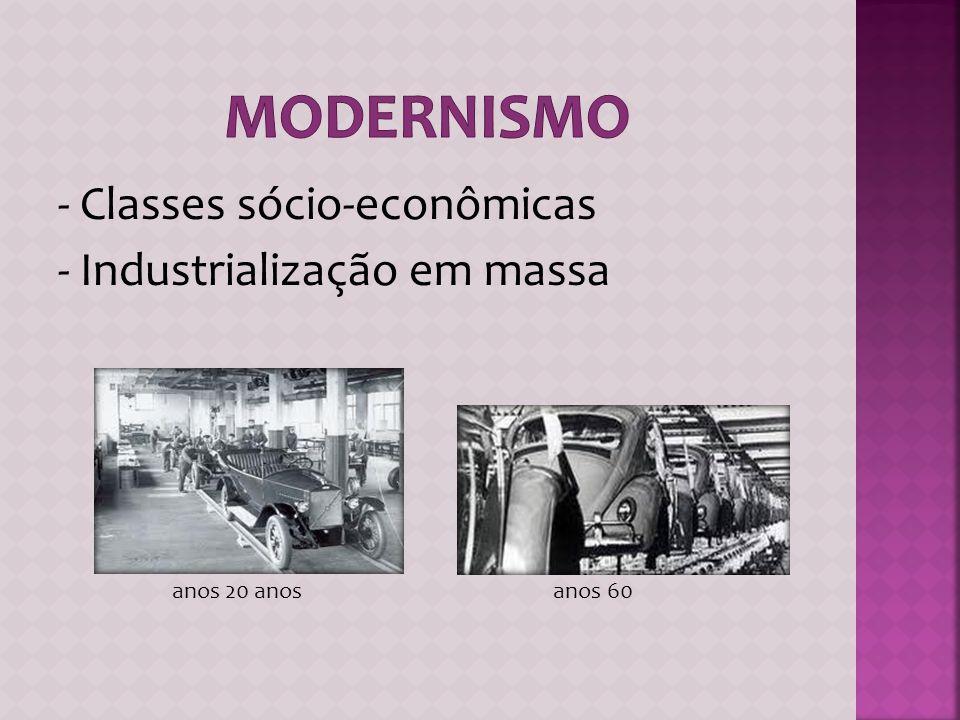 - Classes sócio-econômicas - Industrialização em massa anos 20 anos anos 60