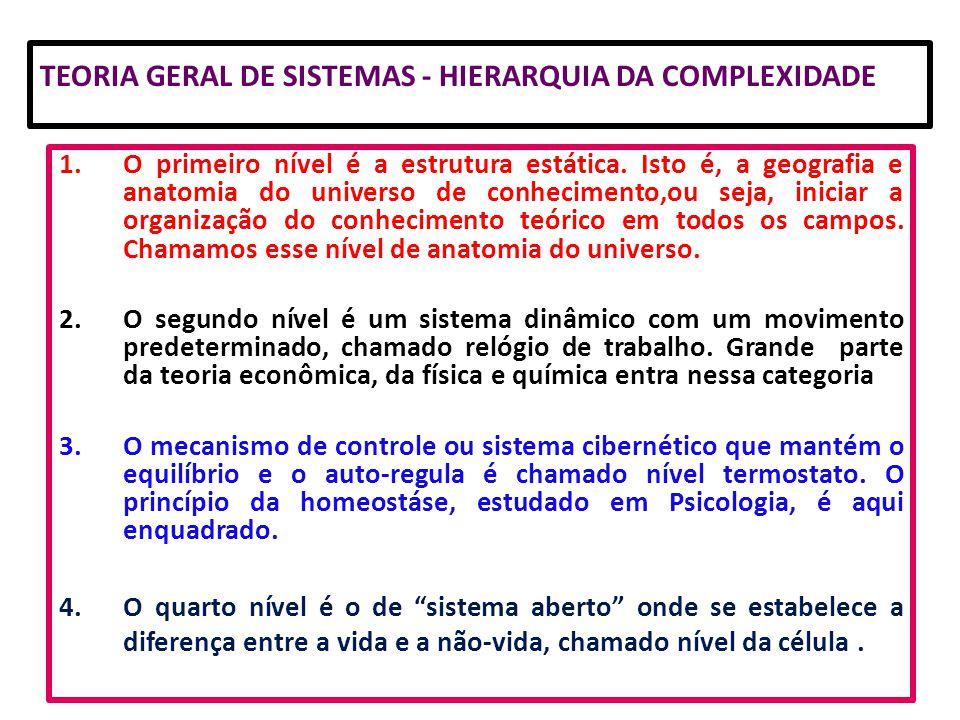 TEORIA GERAL DE SISTEMAS - HIERARQUIA DA COMPLEXIDADE 1.O primeiro nível é a estrutura estática. Isto é, a geografia e anatomia do universo de conheci