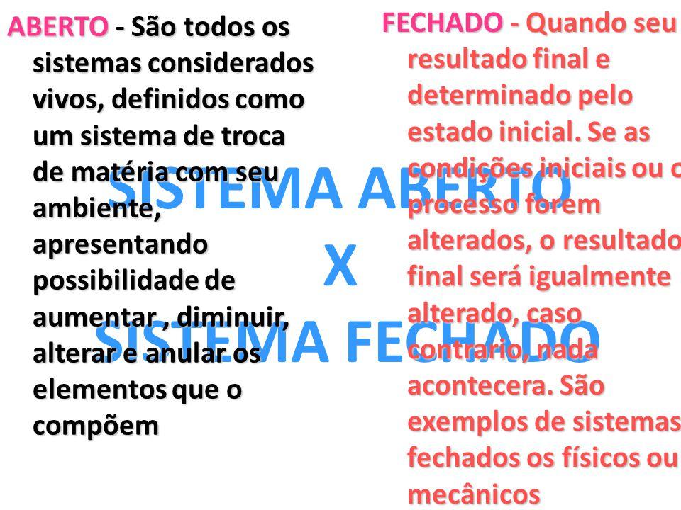 SISTEMA ABERTO X SISTEMA FECHADO ABERTO - São todos os sistemas considerados vivos, definidos como um sistema de troca de matéria com seu ambiente, ap