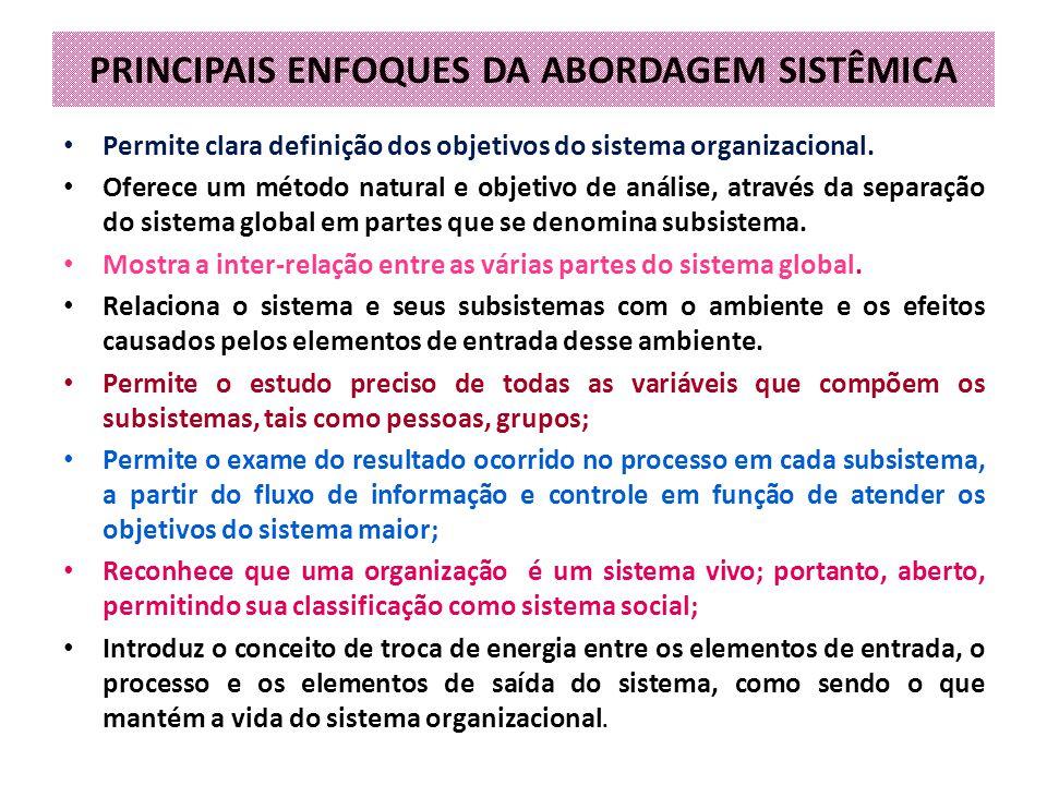 PRINCIPAIS ENFOQUES DA ABORDAGEM SISTÊMICA Permite clara definição dos objetivos do sistema organizacional. Oferece um método natural e objetivo de an