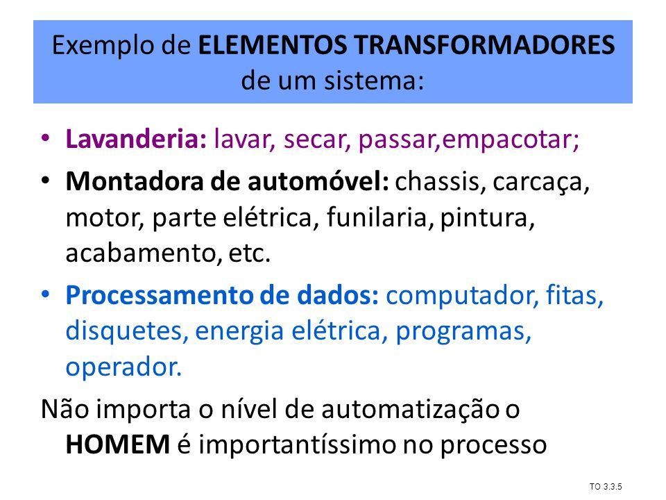 Exemplo de ELEMENTOS TRANSFORMADORES de um sistema: Lavanderia: lavar, secar, passar,empacotar; Montadora de automóvel: chassis, carcaça, motor, parte