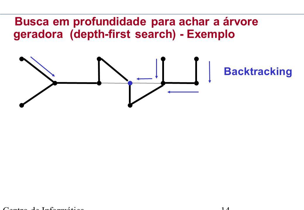 Centro de Informática - UFPE 14 Busca em profundidade para achar a árvore geradora (depth-first search) - Exemplo Backtracking