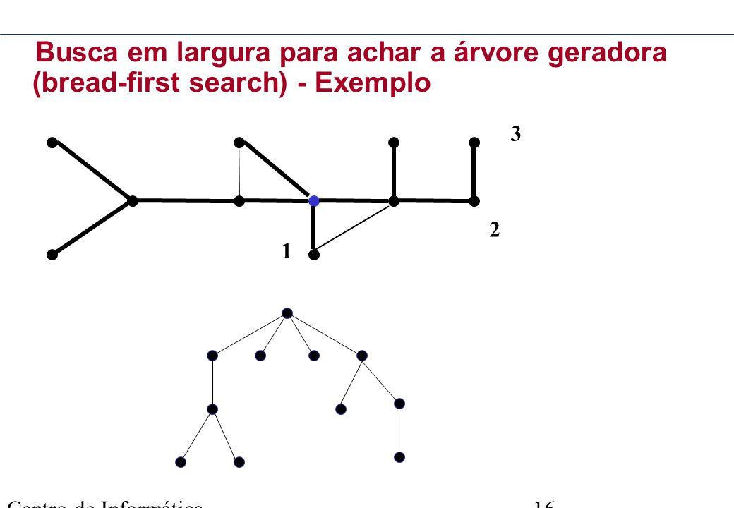 Centro de Informática - UFPE 16 Busca em largura para achar a árvore geradora (bread-first search) - Exemplo 1 2 3