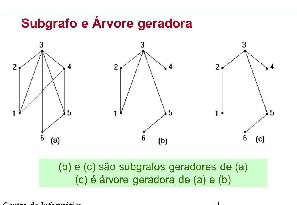 Centro de Informática - UFPE 4 Subgrafo e Árvore geradora (b) e (c) são subgrafos geradores de (a) (c) é árvore geradora de (a) e (b)